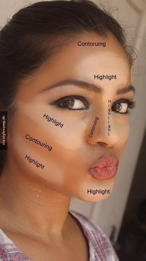 Photo of Hjelp ansiktet ditt til gjenkjennelige konturer!