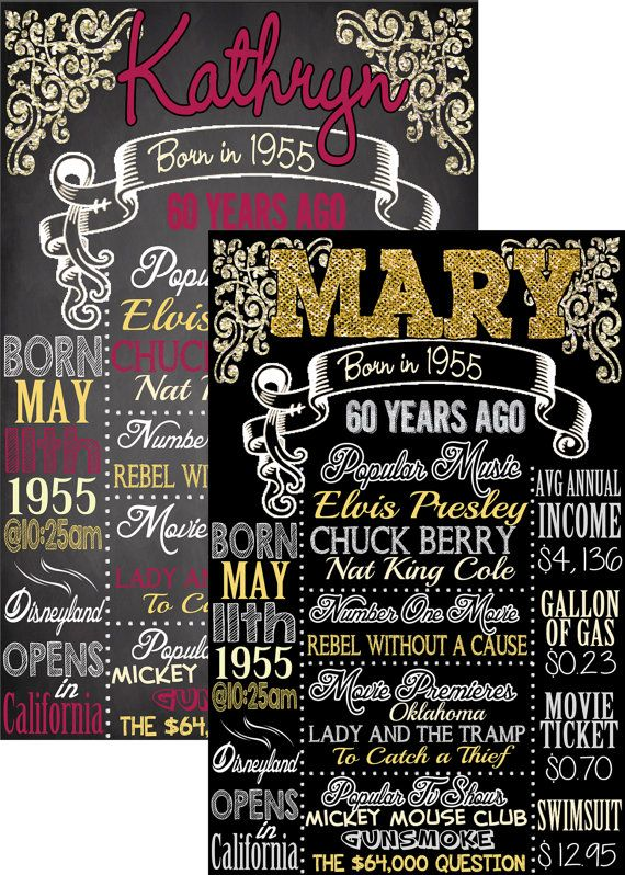 1955 Birthday Board Things Happening This By CustomPrintablesNY