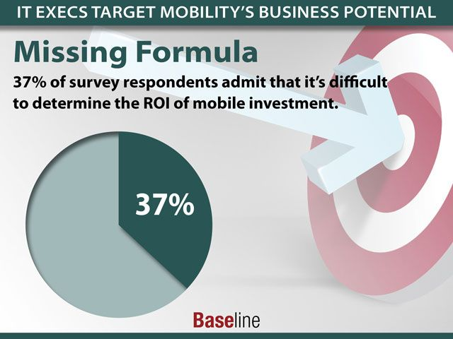 Missing Formula - IT execs target business potential of mobility