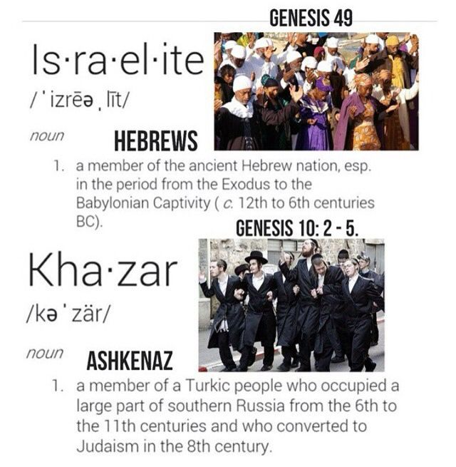 True Hebrews vs. those that started calling themselves jew-ish. They imitate the jews from whose land they were a… | History facts, Black history facts, Bible truth