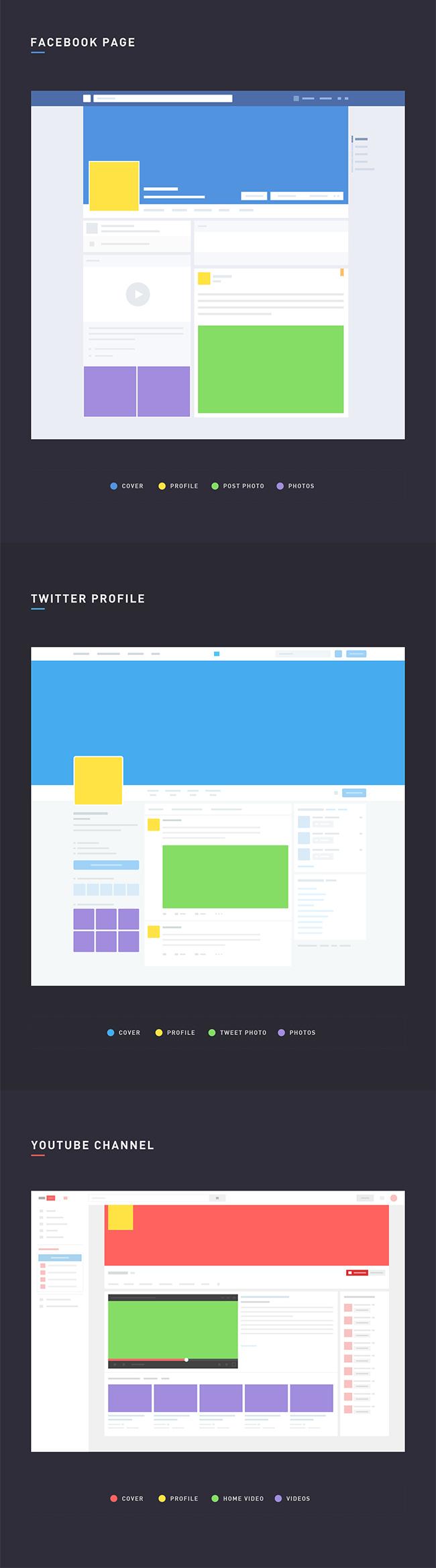 Wunderbar Social Media Profilvorlage Galerie - Beispiel ...