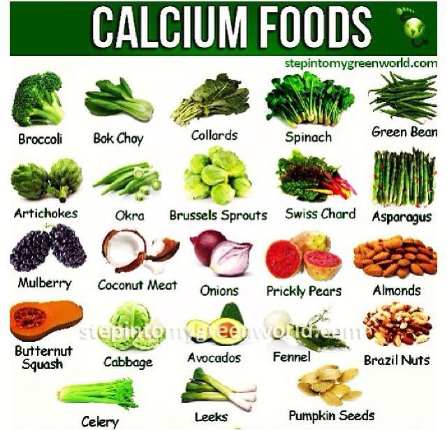 Calcium Foods Foods With Calcium Calcium Rich Foods Food