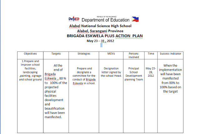 Pin by Aaron Aaron on DepEd Teachers Lesson Plans, Display Boards ...