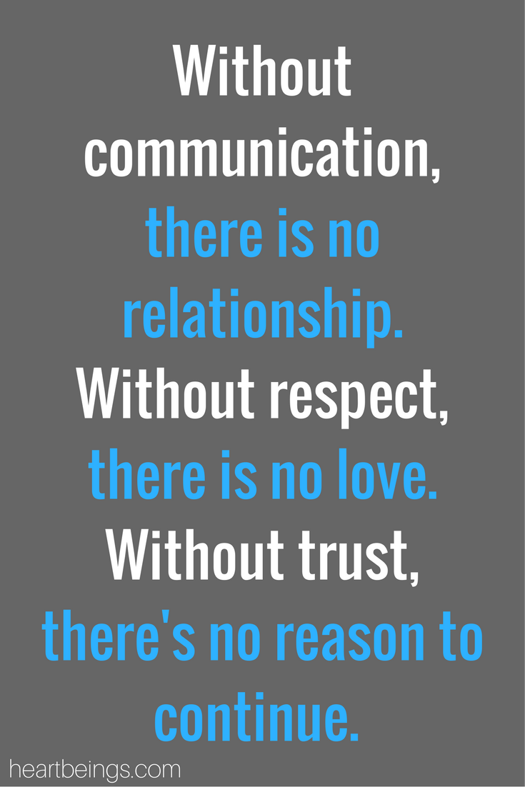 Quote About Relationships Communication Respect And Trust Are All Necessary Components Of