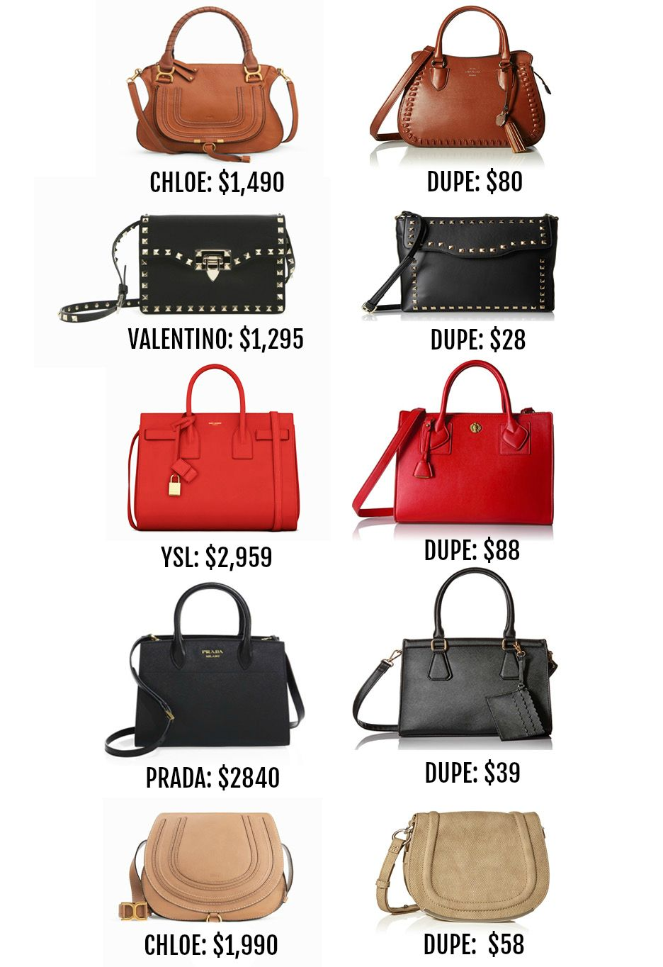 SeeHome The Need You Designer Bag To Tips Dupes FashionBags thrdQsC
