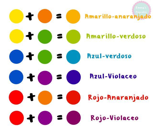 combinacion de colores primarios secundarios y