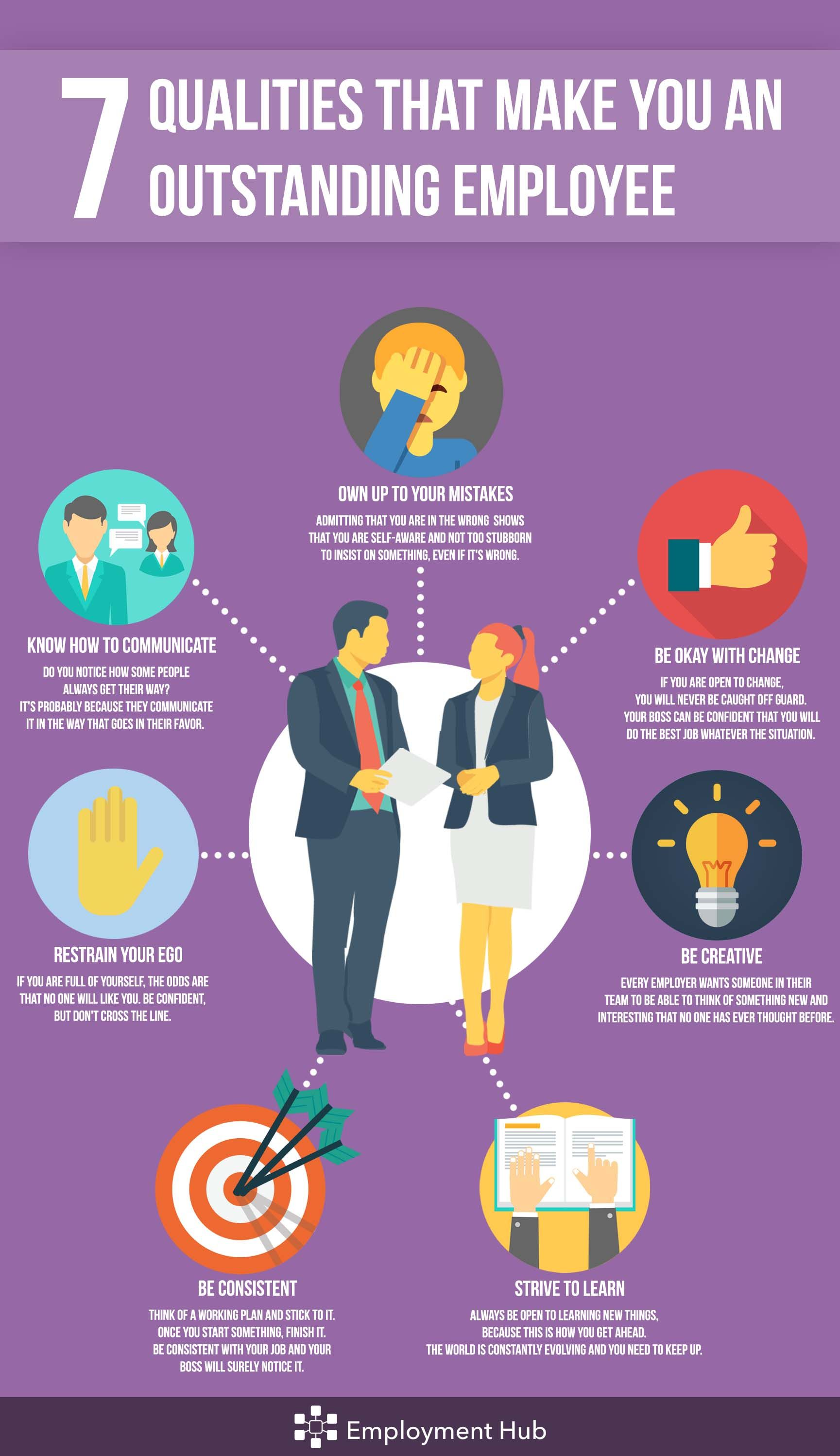 7 qualities that make you an outstanding employee free