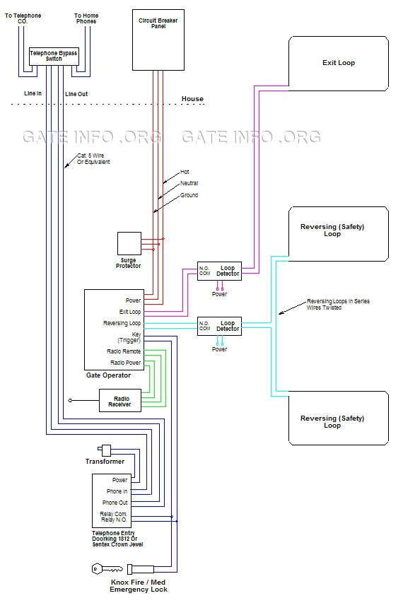 c7fa1abf5b07bb7d11af071e500f35b0 wiring diagram for driveway gate automation with telephone entry ahouse gate opener wiring diagram at webbmarketing.co