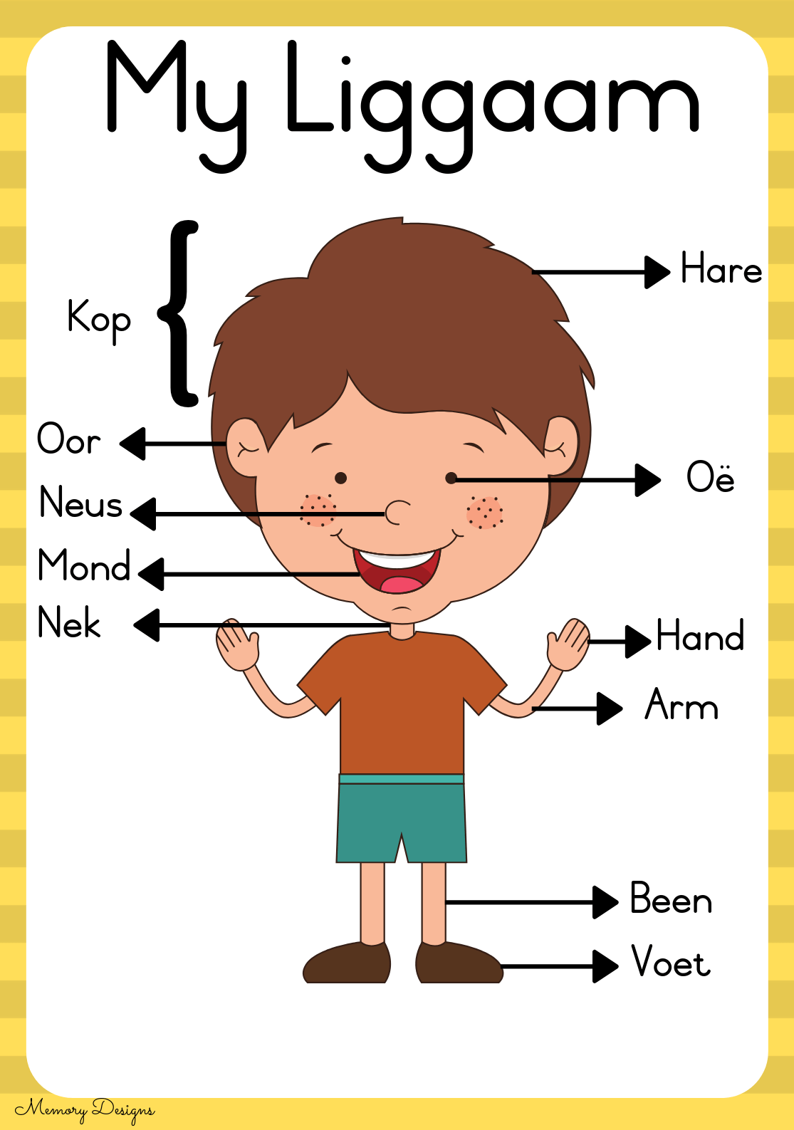 A 3 Muurkaart