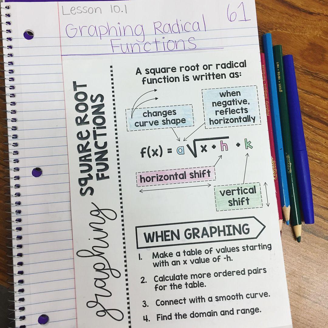 Algebra foldable we start radicals tomorrow prepping