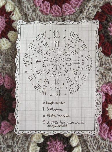 Free Crochet Chart For The 6 Eck Granny Hexagon Granny Hakeln Muster Sechseck Hakeln Decke Stricken Hakeln