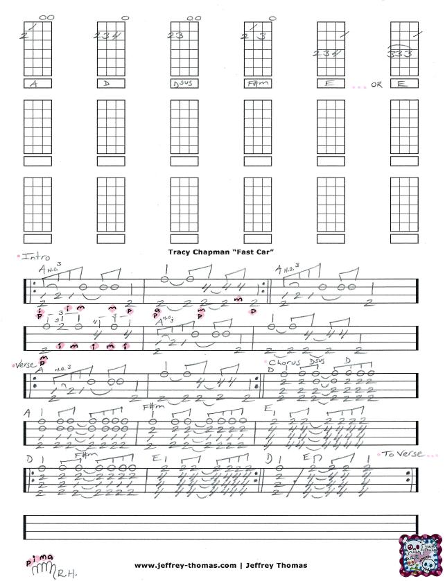 Perfect Tracy Chapman Fast Car Guitar Chords Photos - Guitar Ukulele ...