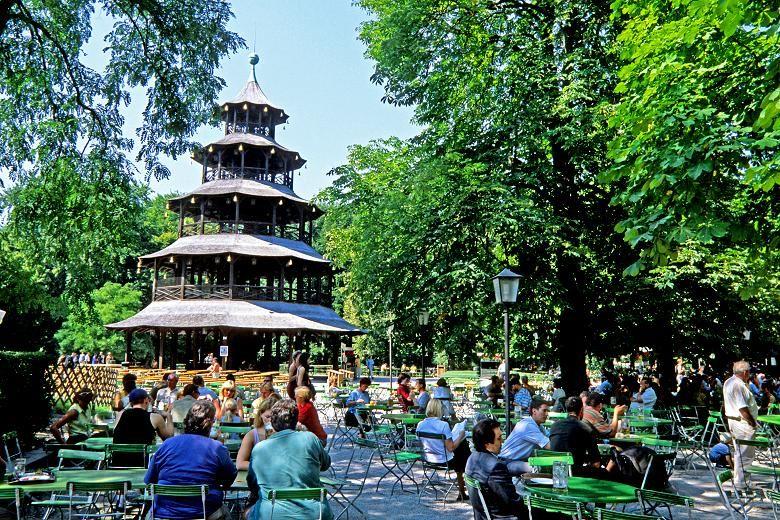 Munich S Best Beer Gardens Munich Beer Garden Outdoor Restaurant