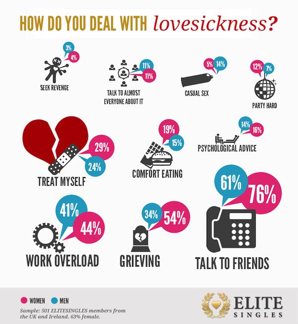 welches ist das beste online dating portal Tips dating britiske gutter