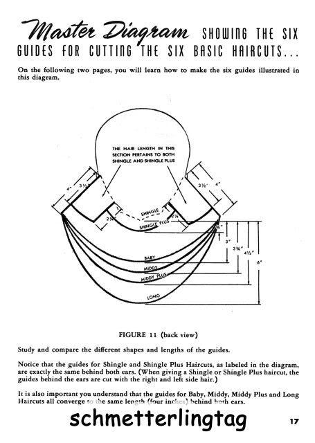 Pin On 1940 S Haircut Ideas