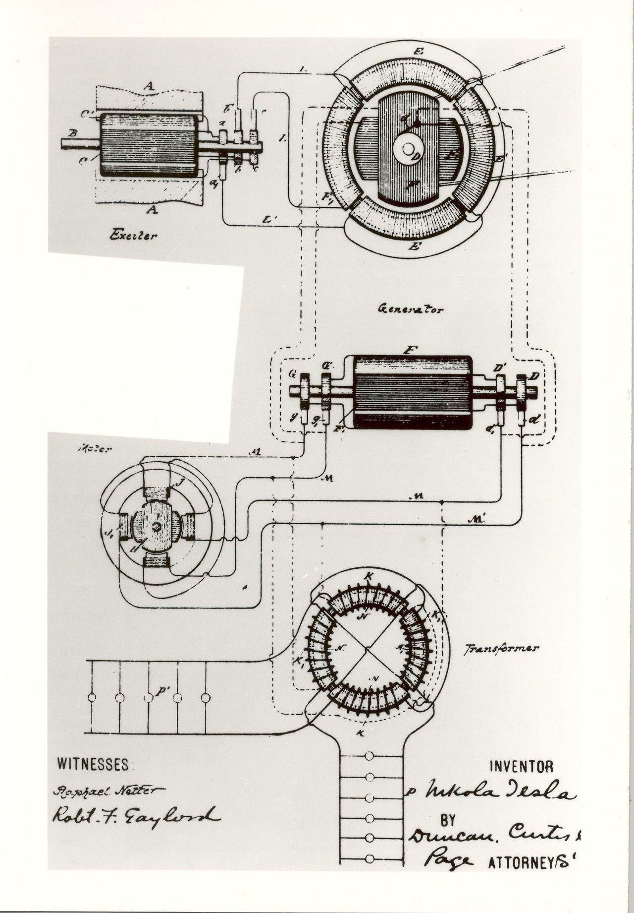 Nikola Teslas Patent Us390721 For An Alternating Current Dynamo Circuit Diagram Electric Machine 1888