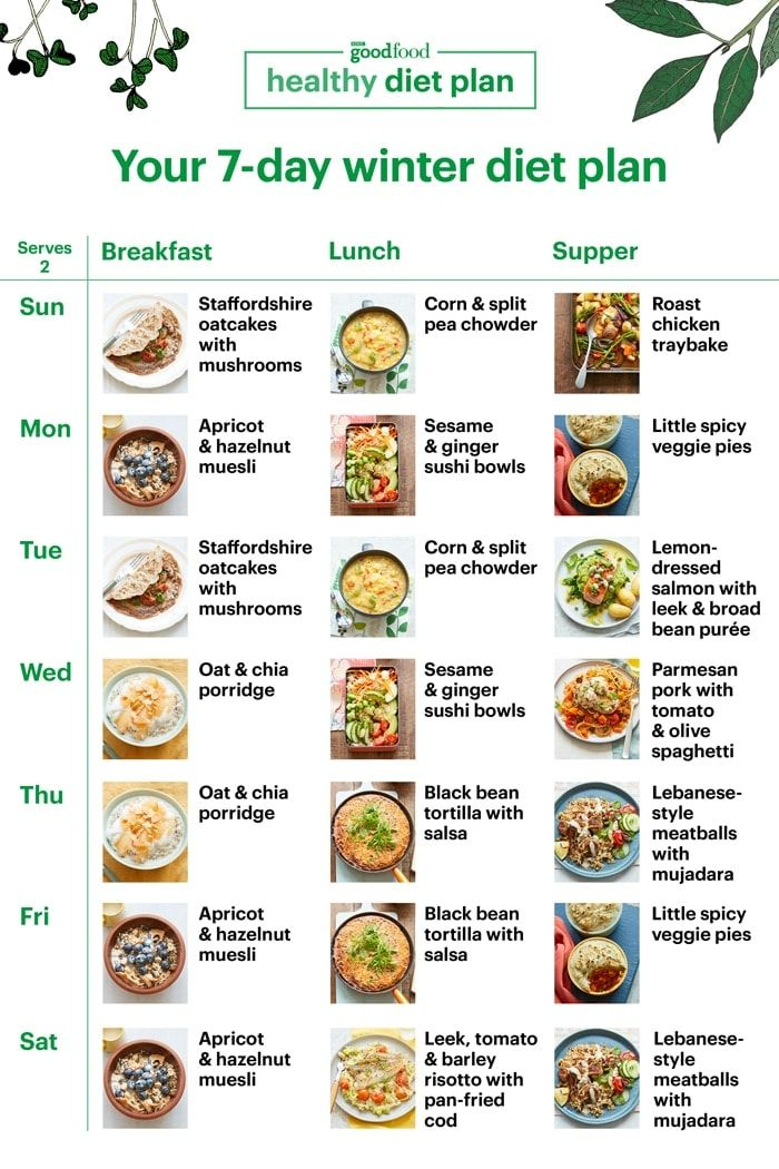 All you need for the January 2020 Healthy Diet Plan BBC