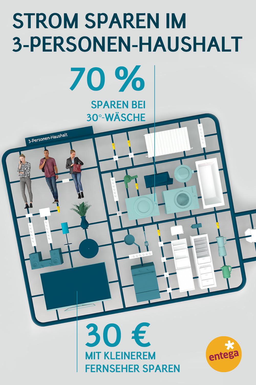 Stromverbrauch im 1-Personenhaushalt (60 qm)