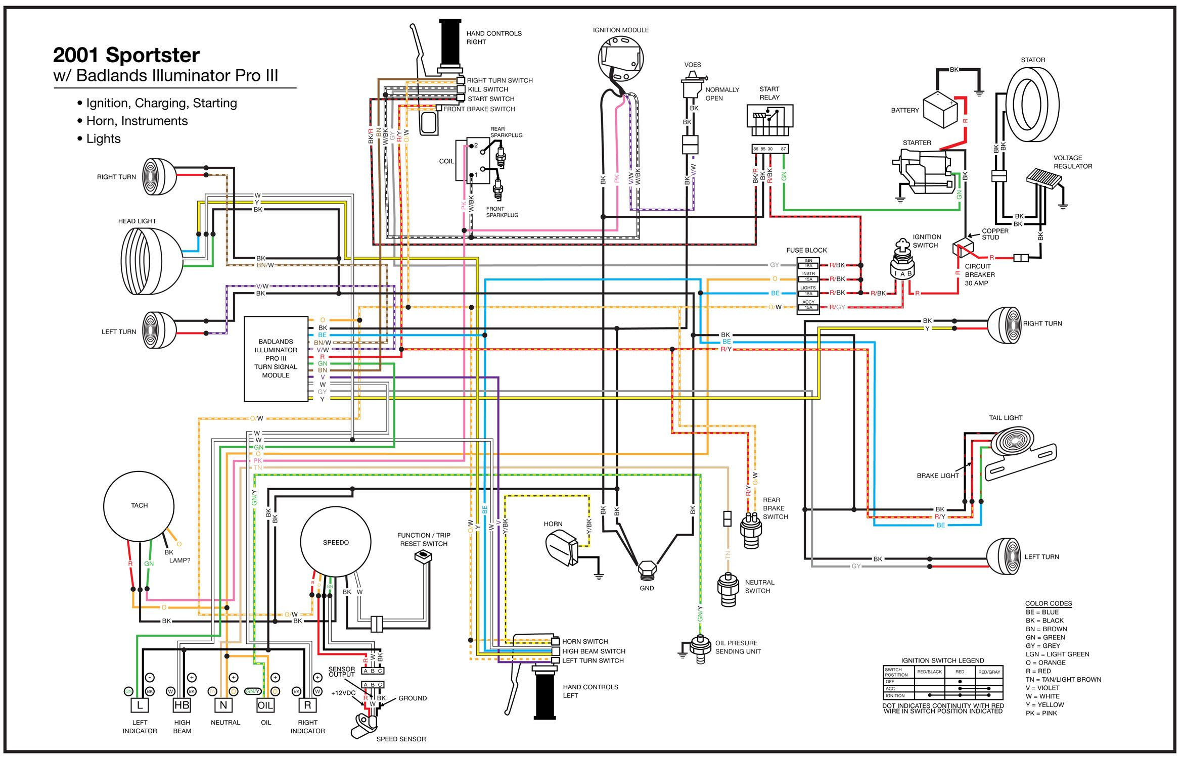 rigid evo sportster illuminator pro 3 wiring diagram the sportster and buell motorcycle forum