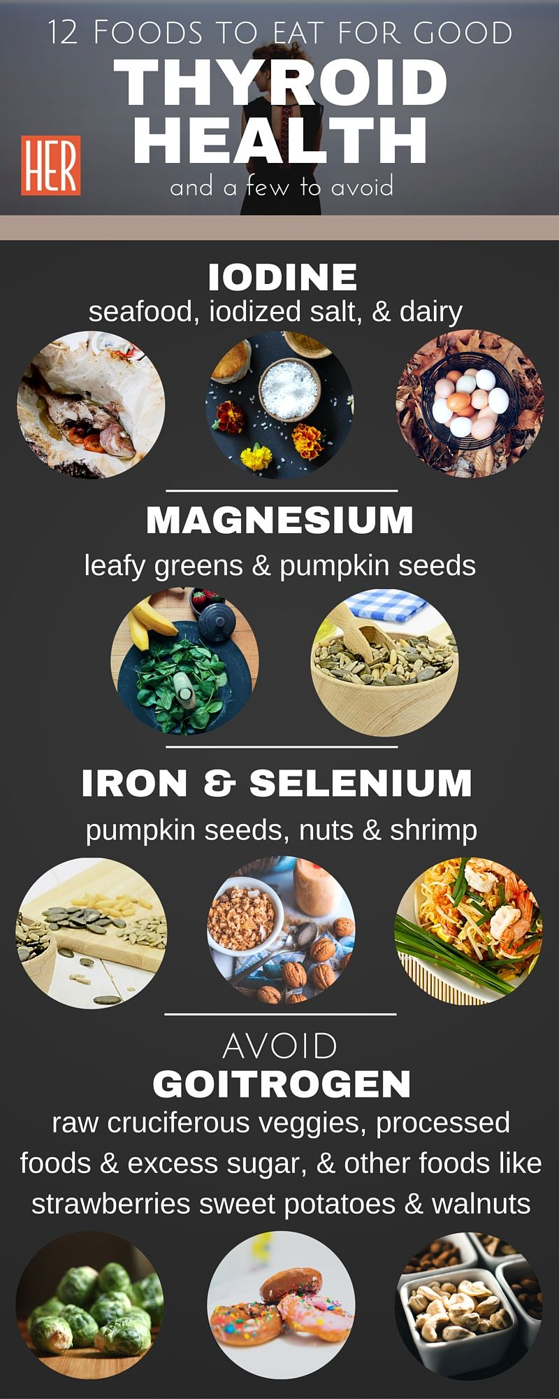 12 Foods To Eat For Good Thyroid Health And A Few To Avoid Thyroid Health Hypothyroidism Diet Healthy Thyroid
