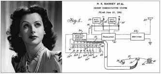 Hedy lamarr - Mujer austriaca de origen judío. Creadora de la teoría del espectro ancho, precursor del wi-fi.  #HedyLammar, #Mujercientifica #Teoriadelespectro
