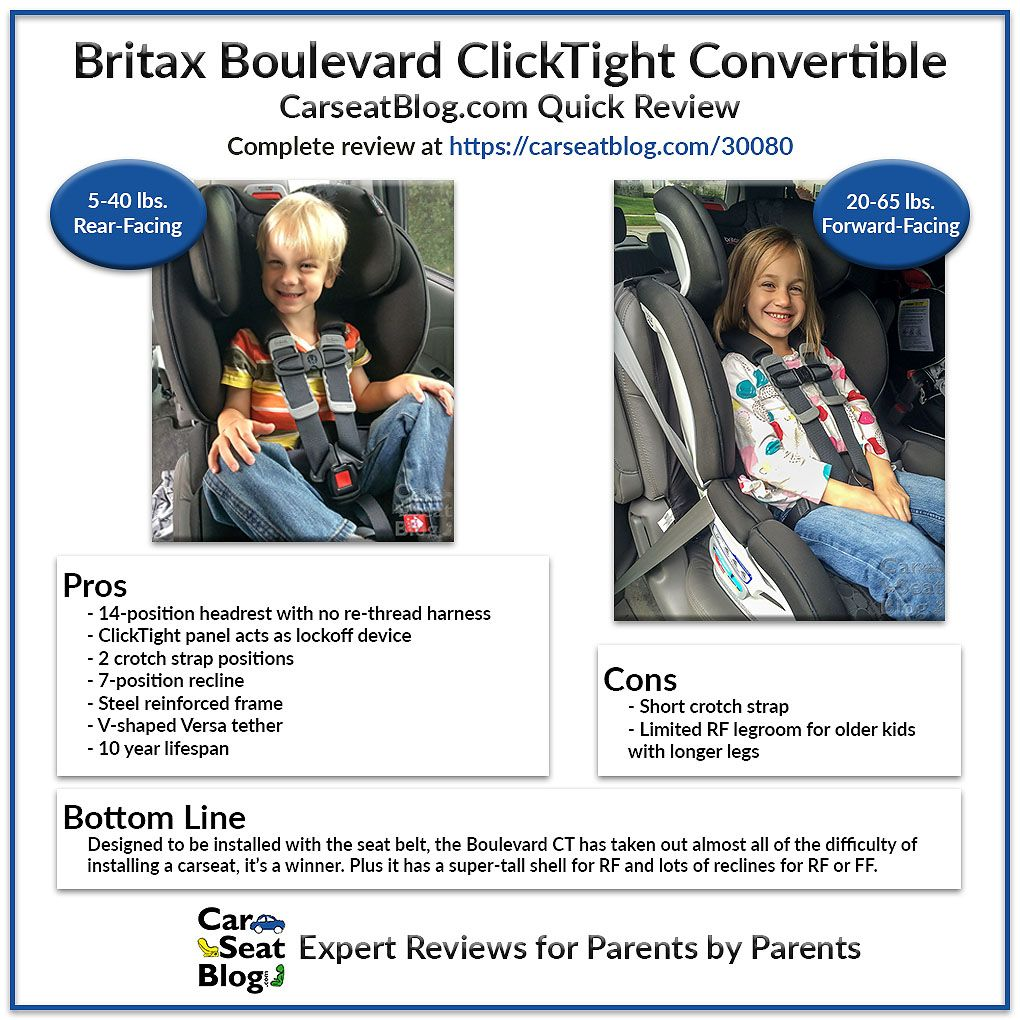 The Most Trusted Source for Car Seat Reviews, Ratings