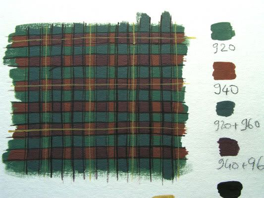 Painting Tartans For The Postbox Mini Paintings Painting