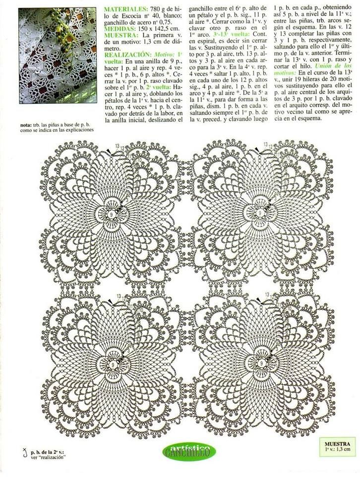 مفرش جميل 2 | NOMS NINFA | Pinterest | Cuadrados, Crochet irlandés y ...