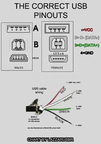 Mini Usb Power Wiring Diagram Rb20det Pinout Coding Diy Electronics Projects