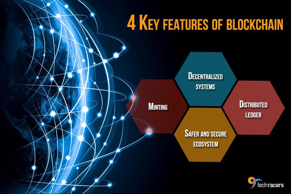 4 Key Features of Blockchain Blockchain, Cyber security