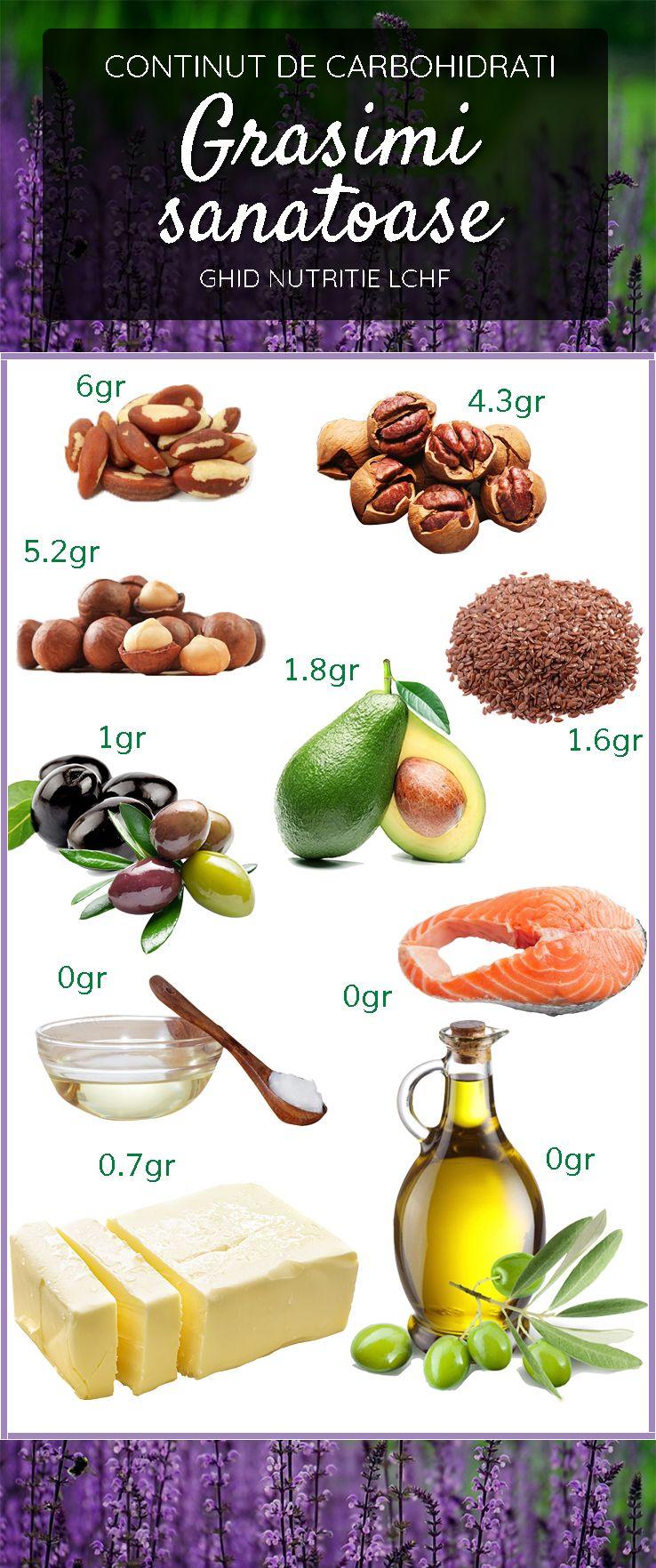 grăsimi sănătoase pentru a mânca pentru pierderea în greutate