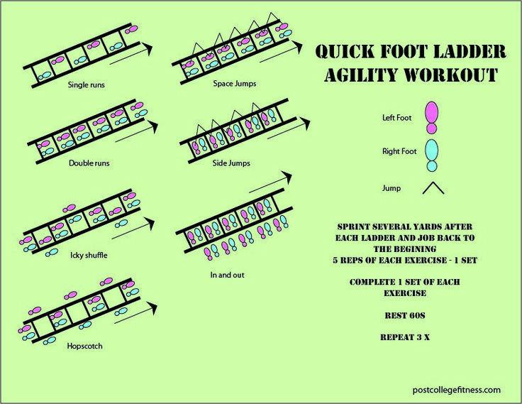 Image Result For Agility Ladder Drills Pdf Agility Workouts Ladder Workout Volleyball Workouts