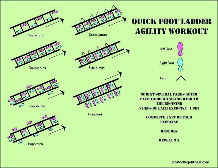 Image Result For Agility Ladder Drills Pdf Agility Workouts Ladder Workout Volleyball Workouts