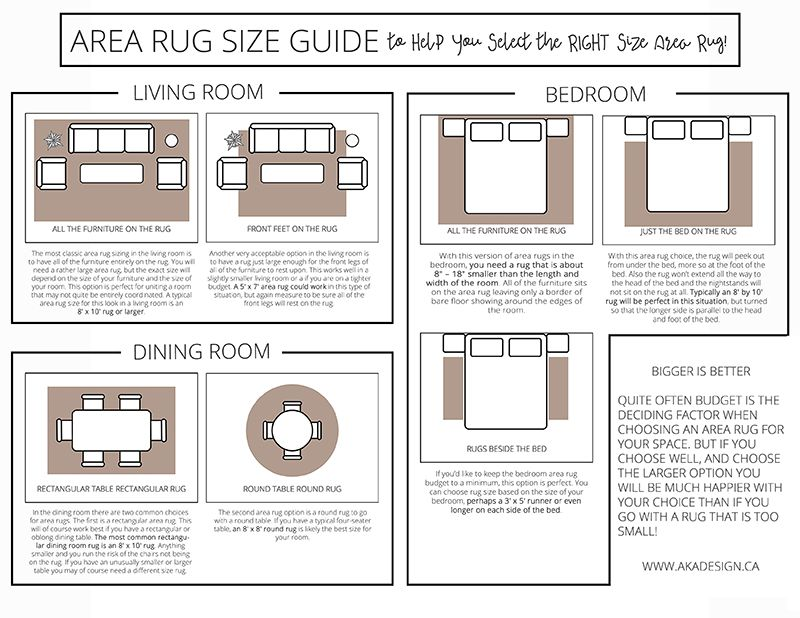 A Well Chosen Area Rug Can Really Make A Room But The Key Is To Find The Right One In The Right Size Use O Rug Size Guide Area Rug Sizes Dining