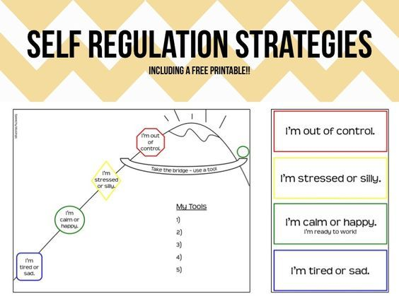 This is a graphic of Zones of Regulation Printable regarding inside out