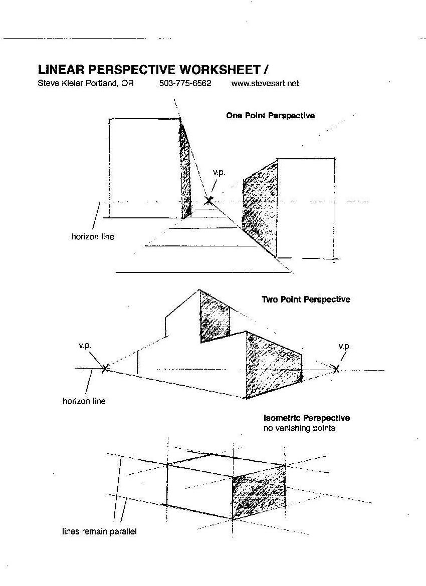 Types Of Linear Perspective One Point Two Point And