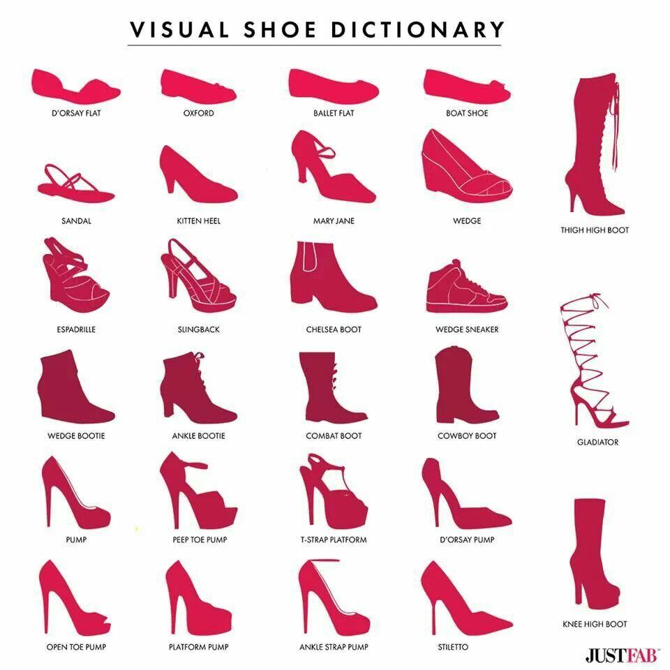 Shoe Dictionary Crazy Shoes Shoe Boots Stylish Shoes