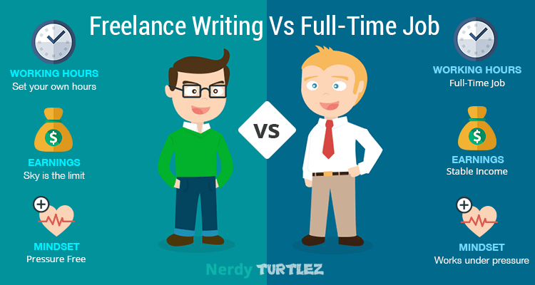 Job Hunting As A Writer Can Be Difficult If You Can T Decide Whether To Be A Freelancer Or A Full Time Emplo Online Writing Jobs Freelance Writing Writing Jobs