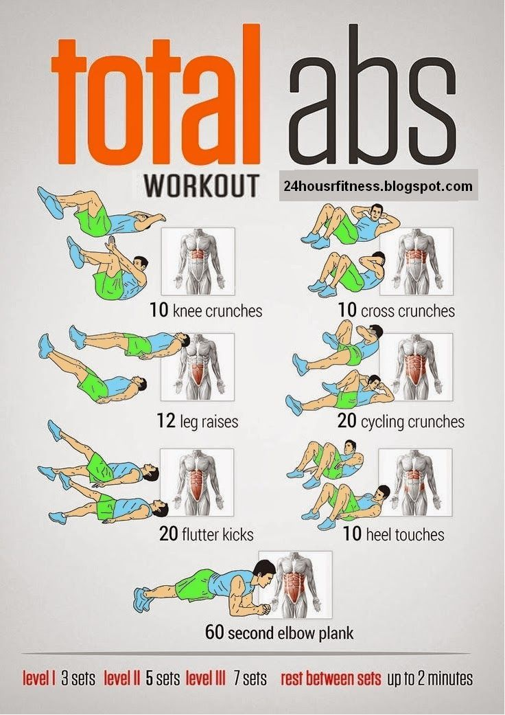 Ab Workouts Abs Workout Get Sexy With Our Simple On Website