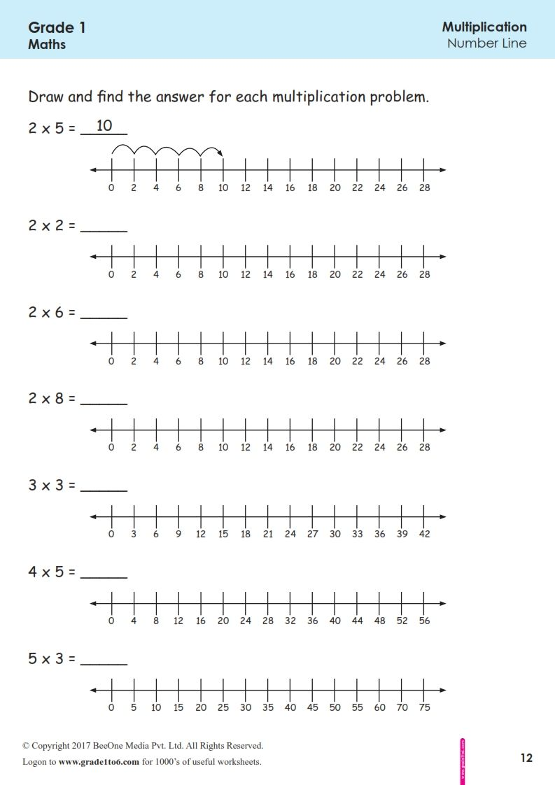 Worksheet Grade 1 Math – Multiplication using a Number Line   Free math  worksheets [ 1122 x 793 Pixel ]