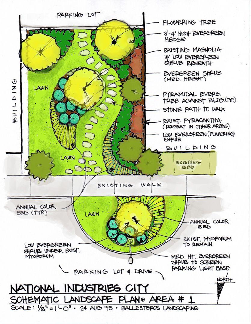Landscape Plan Garden Design Plans Landscape Plans Garden Landscape Design