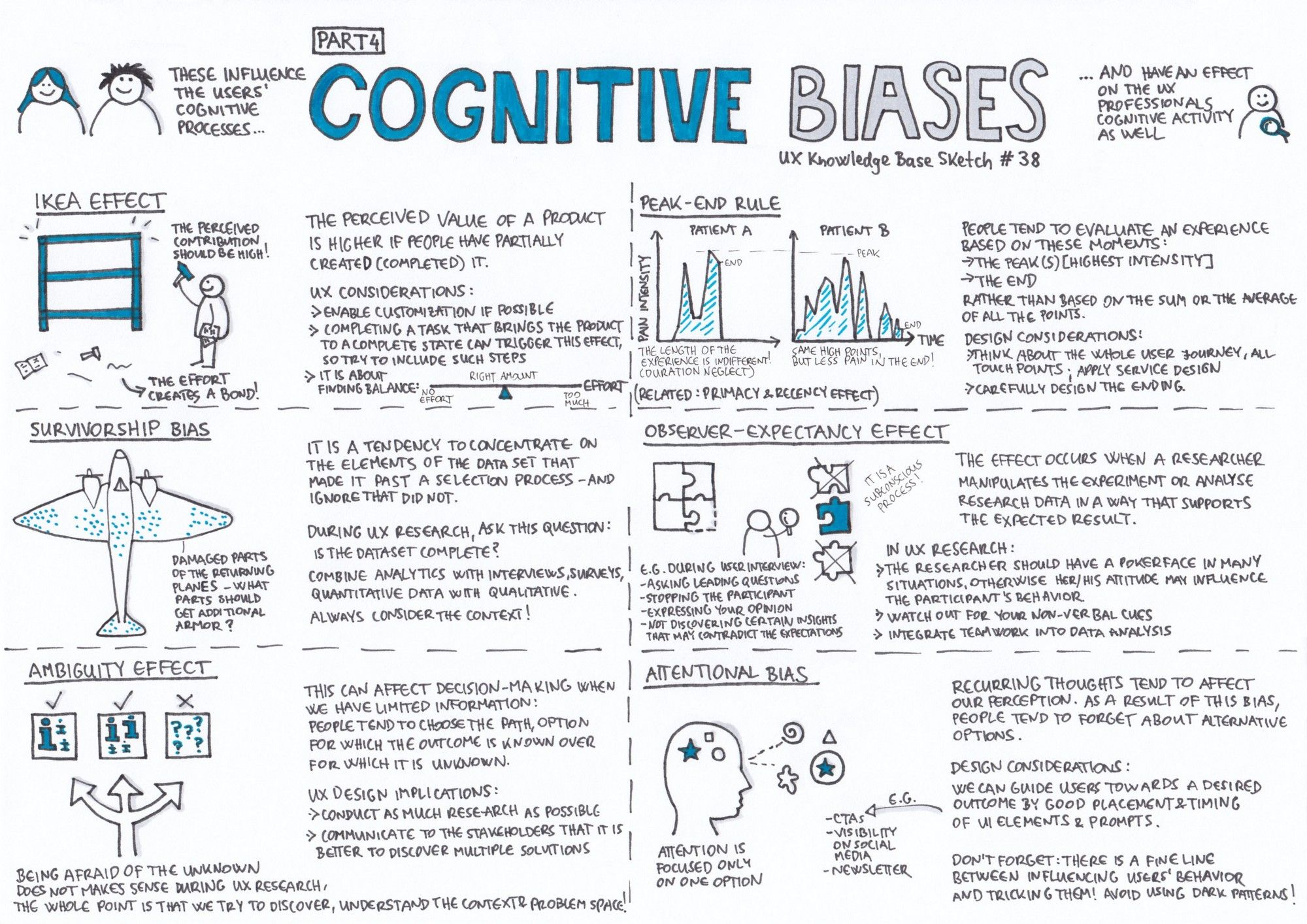 Cognitive Bia Part 4 Ux Knowledge Base Sketch Critical Thinking A Decision Theoretic Approach For Interface Agent Development Phd Dissertation