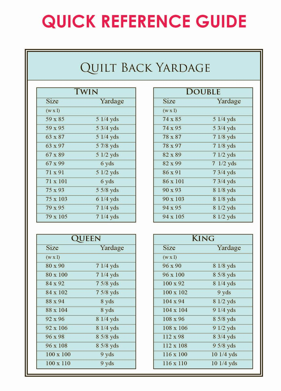 quilt size and backing yardage chart need to print this