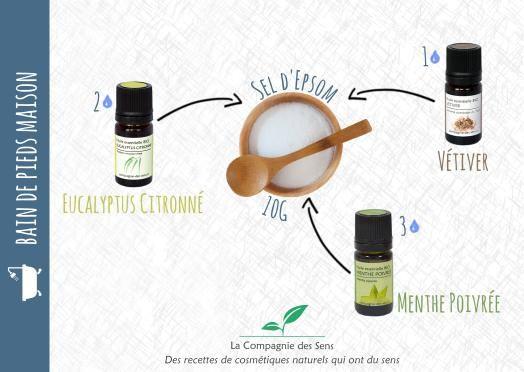 huile essentielle pour les pieds