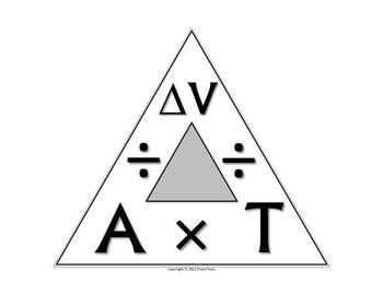 Acceleration formula velocity. Science journal triangle clipart