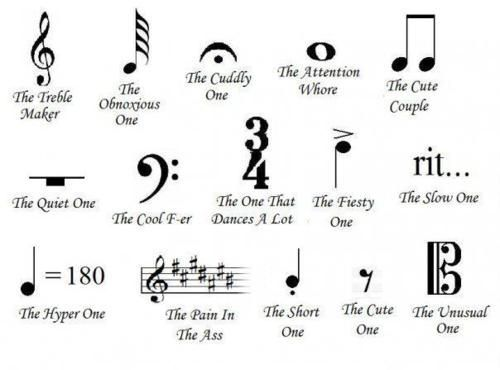 Image result for music notes symbols Across the Curriculum - collection note