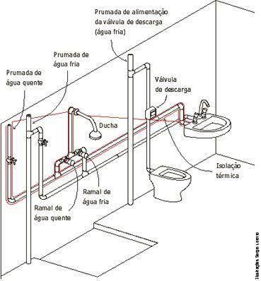 8 Planos De Casas Modernas Instalacion De Agua Instalaciones