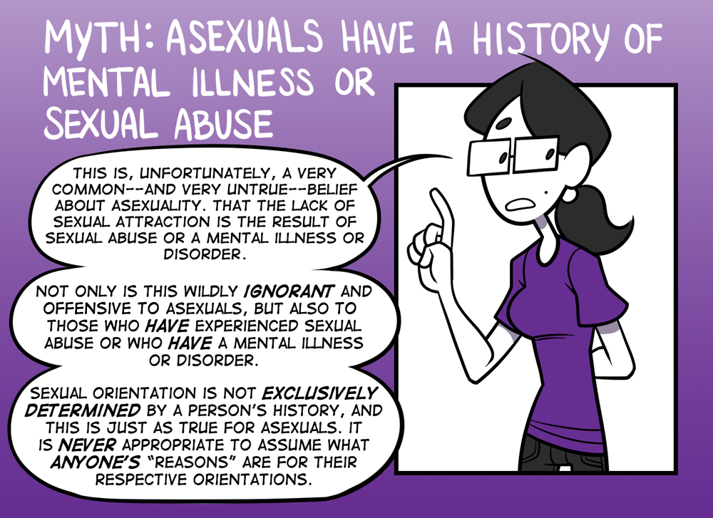 Is asexuality a mental disorder