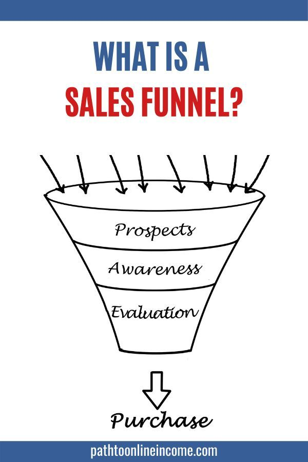 What is a sales funnel? Funnels are an important part of ClickFunnels and need to be explained before we go further in this ClickFunnels guide. Before I can tell you what a funnel is, I want to explain what a value ladder is. No, it's not so complicated as it seems. Russell Brunson.