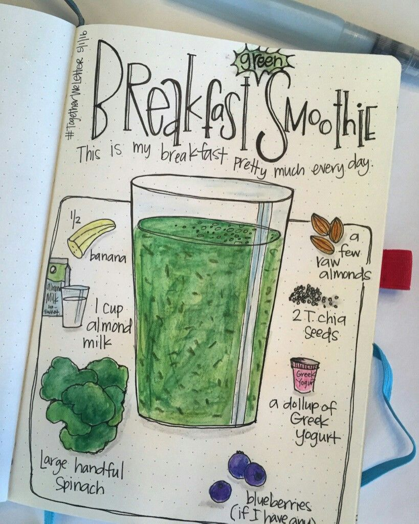 Pin by Cathy Simms on 1RECIPE JOURNAL